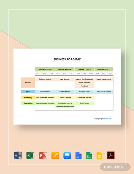 Simple Business Roadmap Template