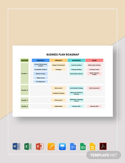 Business Plan Roadmap Template