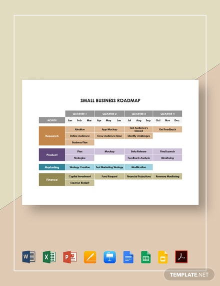 Small Business Roadmap Template
