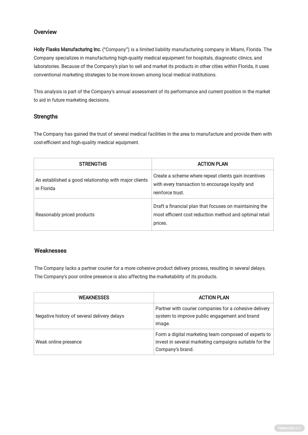 Editable SWOT Analysis Template 1.jpe