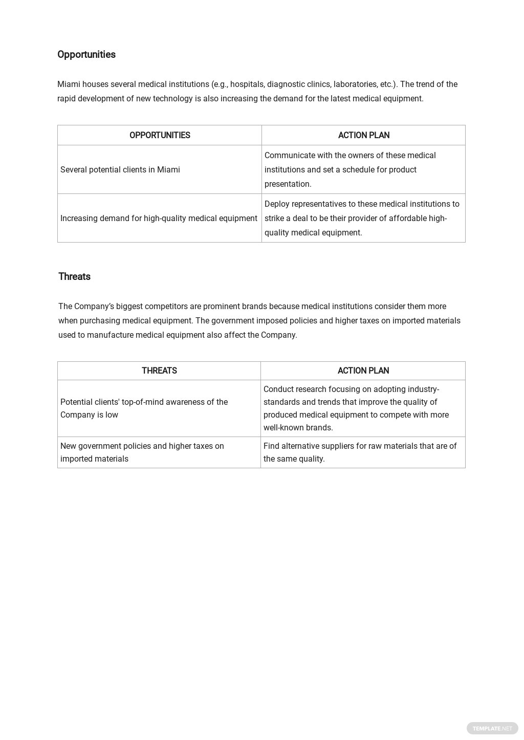 Editable SWOT Analysis Template 2.jpe