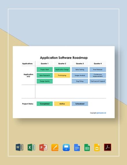 Application Software Roadmap