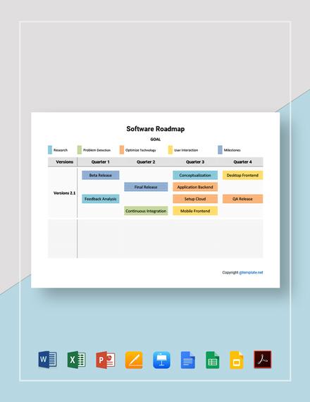 Free Sample Software Roadmap Template