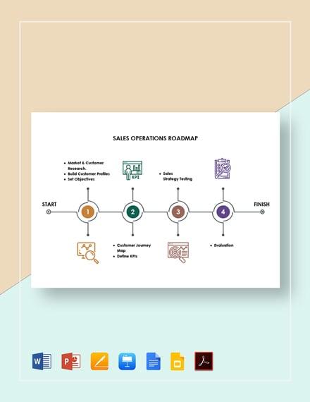 Sales Operations Roadmap Template