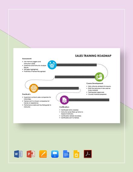 Sales Training Roadmap Template