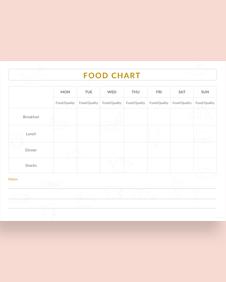 Food Chart Template