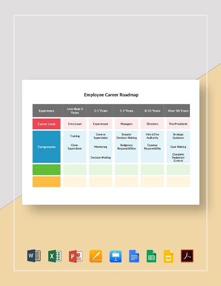 Employee Career Roadmap Template