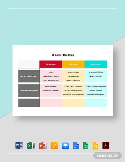 IT Career Roadmap Template