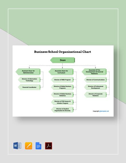 Business School Organizational Chart Template