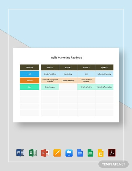 Agile Marketing Roadmap Template