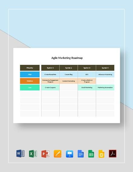 Agile Marketing Roadmap Template