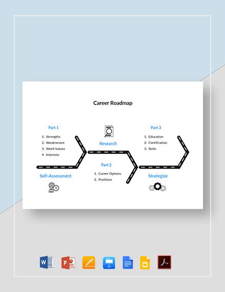 Career Roadmap Template
