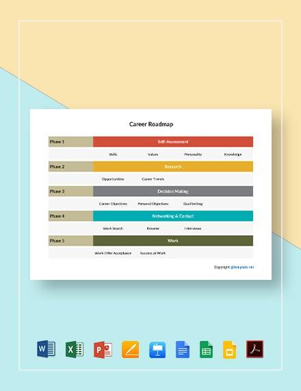 Simple Career Roadmap