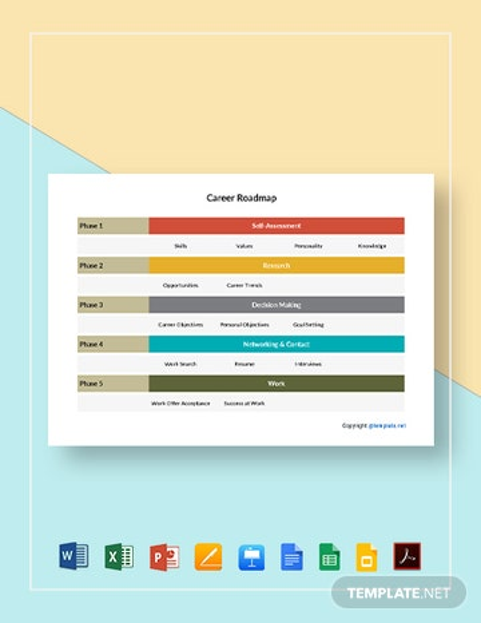 Free Simple Career Roadmap Template