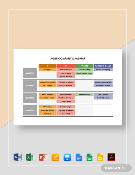 Agile Company Roadmap Template