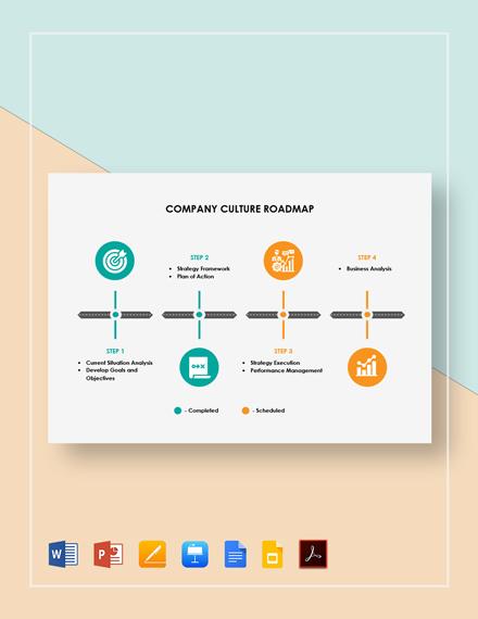 Company Culture Roadmap Template