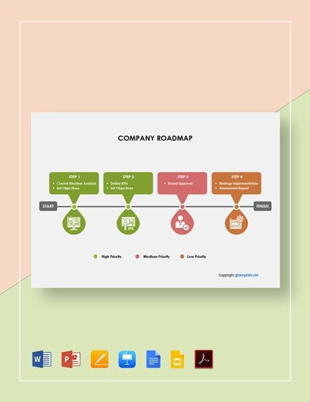 Free Simple Company Roadmap Template