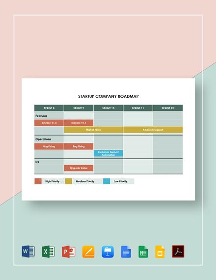 Startup Company Roadmap Template