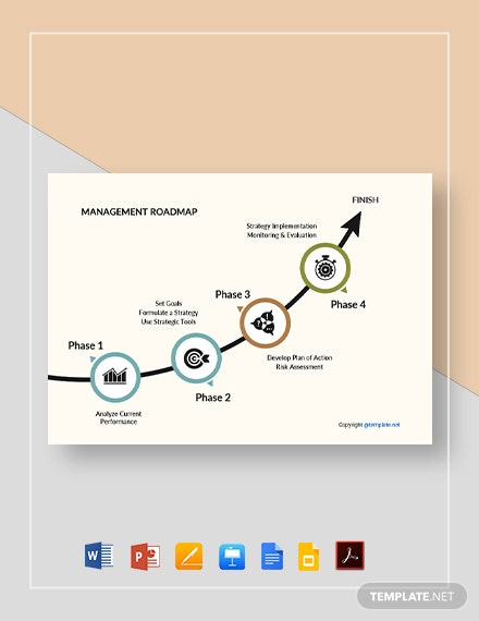 Free Sample Management Roadmap Template