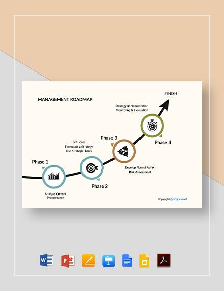 Sample Management Roadmap Template