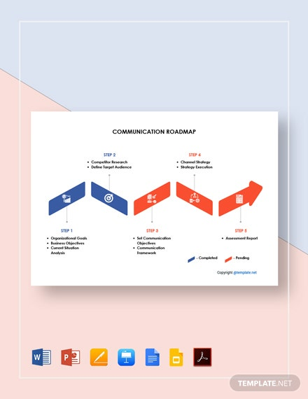 Free Sample Communication Roadmap Template