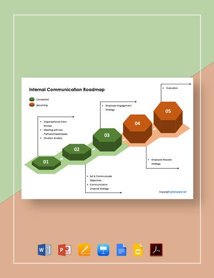 Internal Communication Roadmap Template