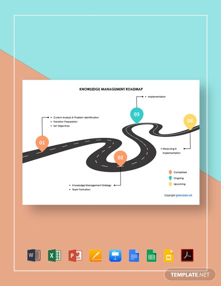 Knowledge Management Roadmap Template