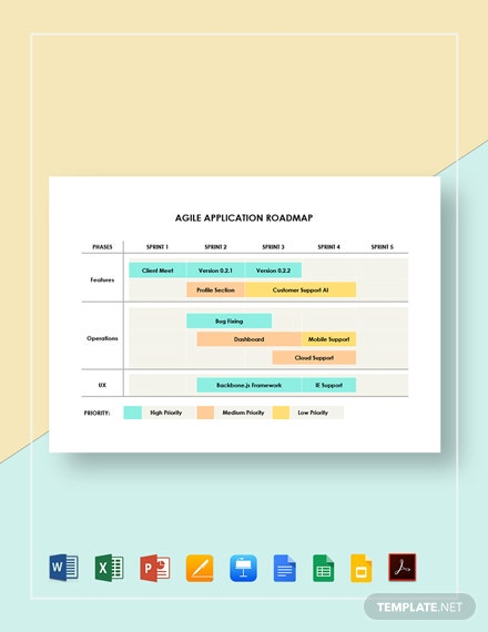 Agile Application Roadmap Template