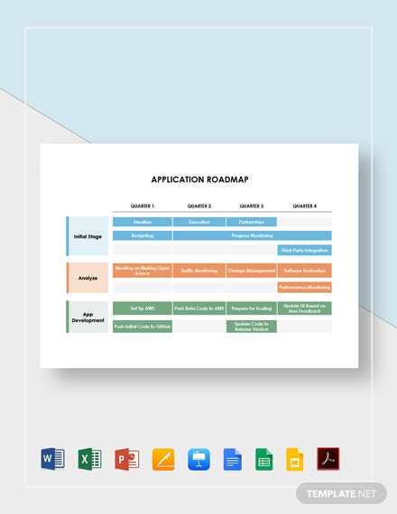 Application Roadmap Template