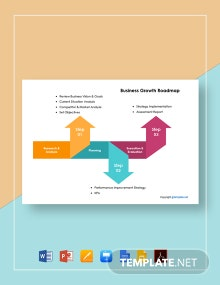 Business Growth Roadmap Template