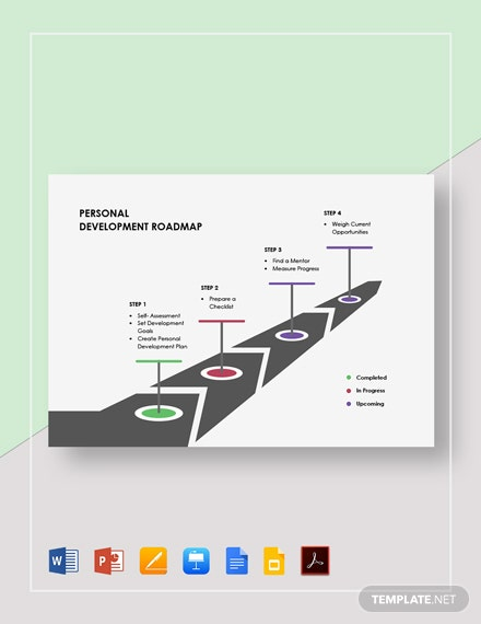 Personal Development Roadmap Template