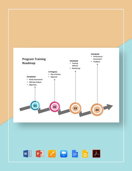Program Training Roadmap Template