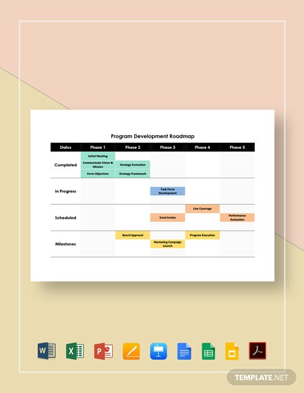Program Development Roadmap Template