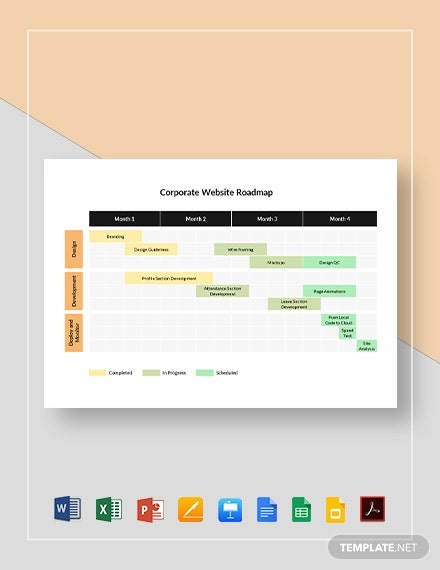 Corporate Website Roadmap Template
