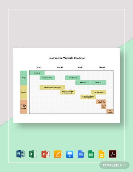 Ecommerce Website Roadmap Template