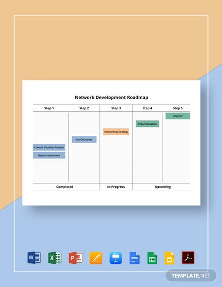 Network Development Roadmap Template