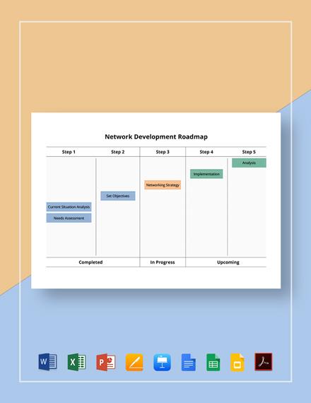 Network Development Roadmap Template