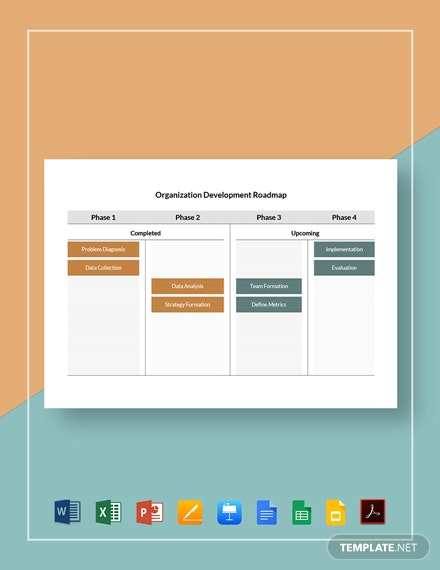Organization Development Roadmap Template