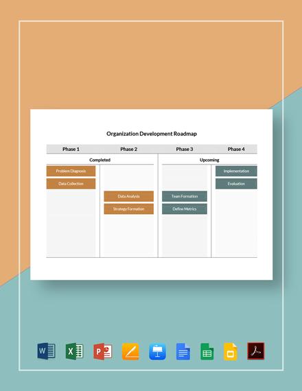 Organization Development Roadmap Template
