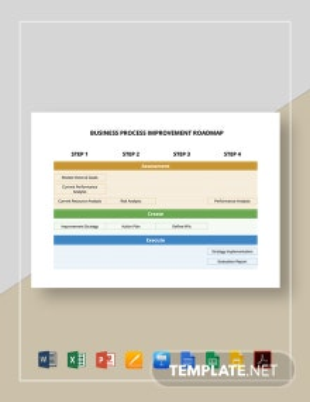 Business Process Improvement Roadmap Template