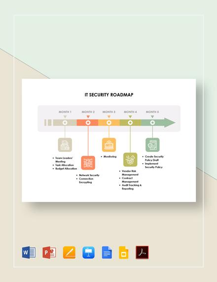 IT Security Roadmap Template