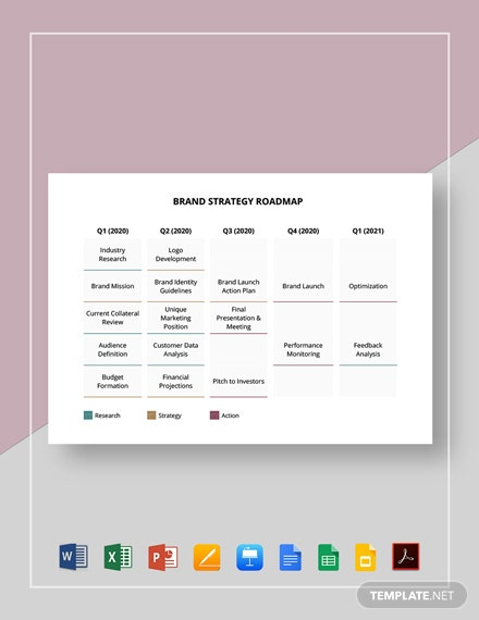 Brand Strategy Roadmap Template