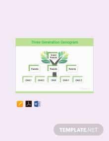 Free 3 Generation Genogram Template