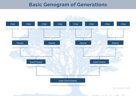 Basic Genogram Template