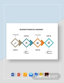 Business Financial Road map Template