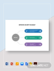 Network Security Roadmap Template