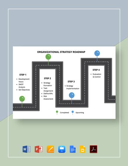 Organizational Strategy Roadmap