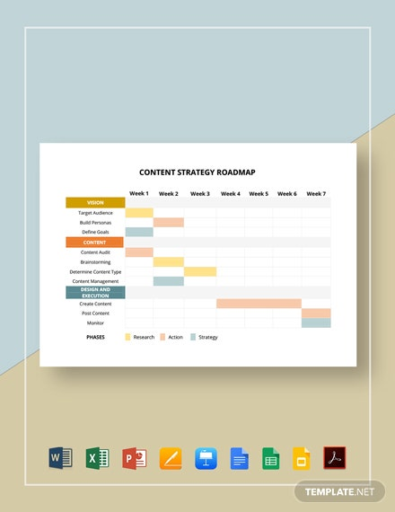 Content Strategy Roadmap Template