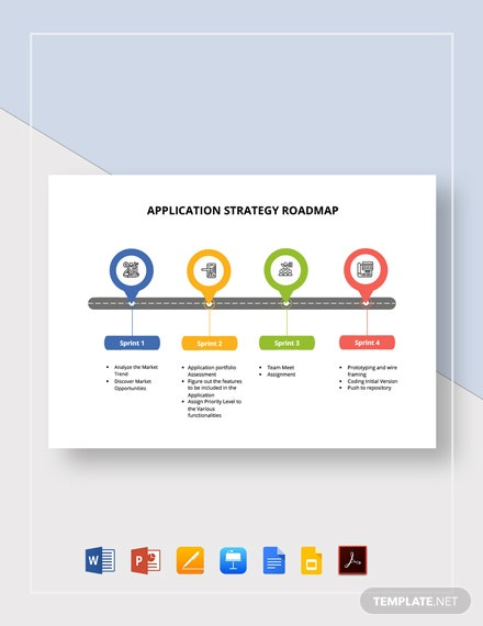 Application Strategy Roadmap Template