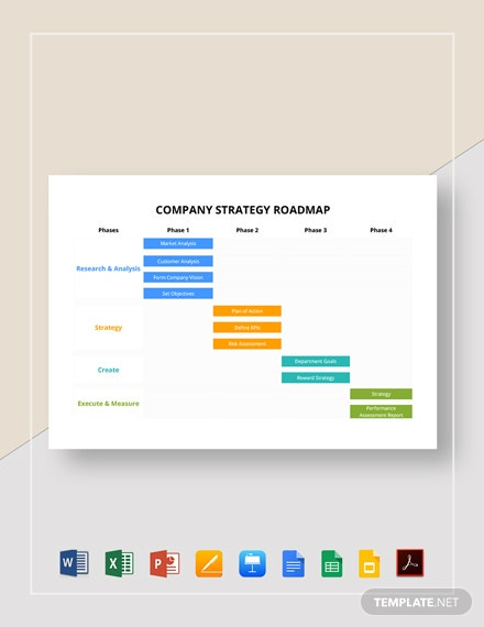 Company Strategy Roadmap Template